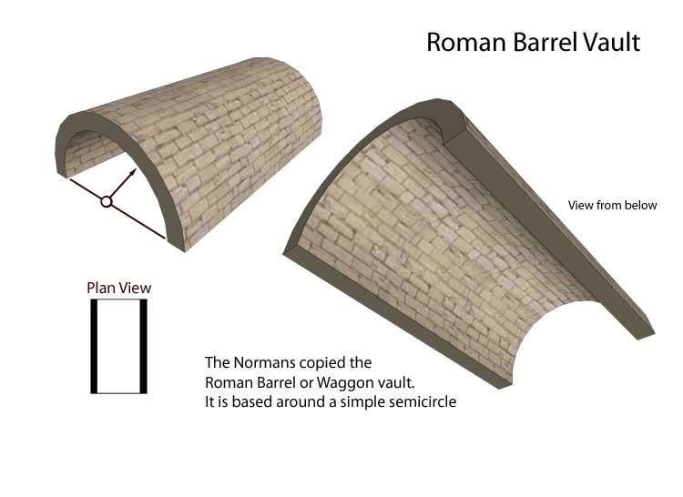 Roman Architecture Vault beautiful roman architecture vault s intended inspiration