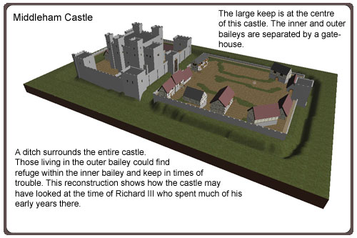 middlehamcastle1 timeref medieval and middle ages history timelines 3d dioramas