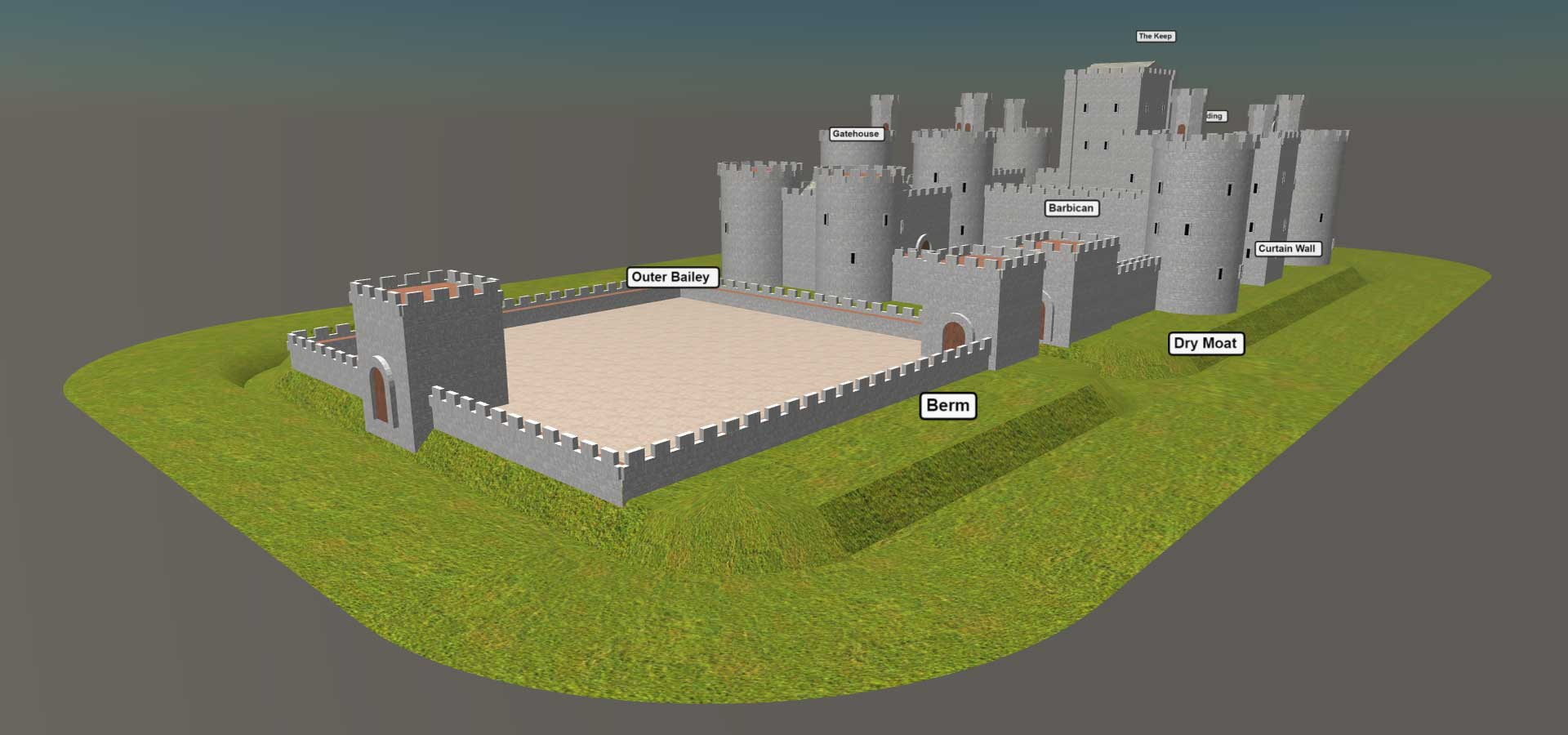 Medieval And Middle Ages History Timelines Parts A Castle