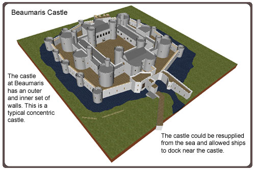 Medieval And Middle Ages History Timelines Concentric Castles